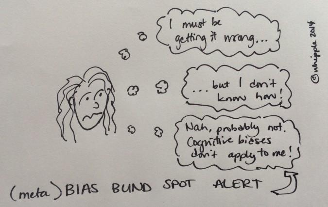 bias blind spot