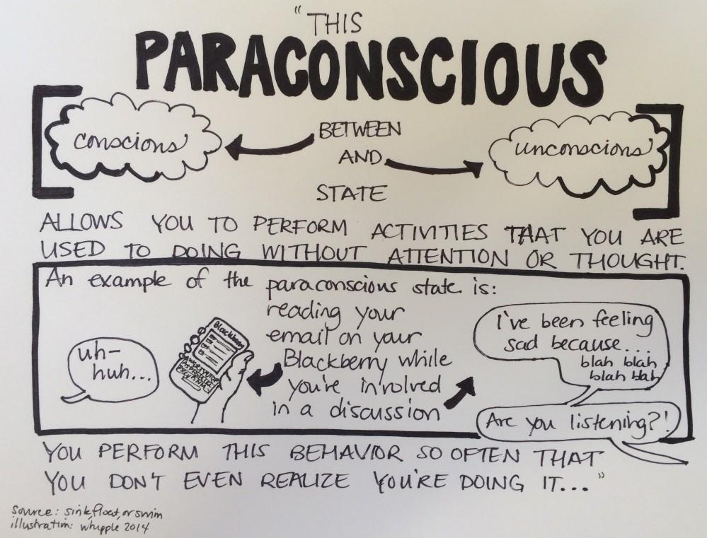 paraconscious
