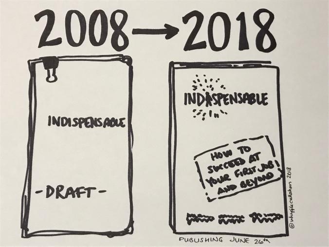 ten years graphic